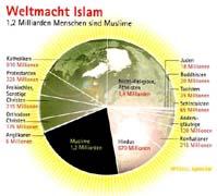 zuckerfest islam kurz erklärt